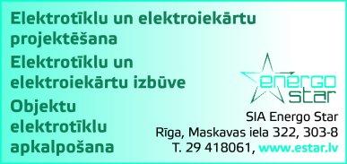 """""""ENERGO STAR"""", SIA reklāma Rīgas domes amatpersonu un politiķu kontaktinformācijas katalogā"""