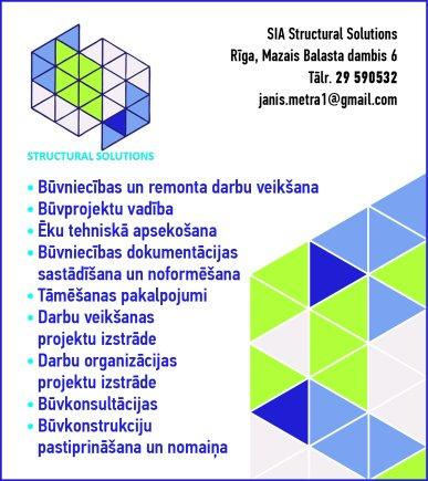 """""""Structural Solutions"""", SIA reklāma Latvijas pašvaldību amatpersonu un politiķu kontaktinformācijas katalogā"""