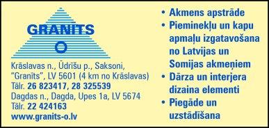 """""""Granīts O"""", SIA reklāma Rīgas domes amatpersonu un politiķu kontaktinformācijas katalogā"""