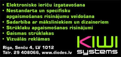 """""""Kiwi Systems"""", SIA reklāma Rīgas domes amatpersonu un politiķu kontaktinformācijas katalogā"""