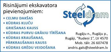 """""""Steeldram"""", SIA reklāma Rīgas domes amatpersonu un politiķu kontaktinformācijas katalogā"""
