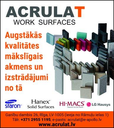 """""""Acrulat"""", SIA reklāma Saeimas un Valdības amatpersonu un politiķu kontaktinformācijas katalogā"""